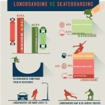 Longboarding Infographic Thumbnail