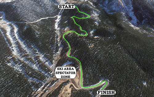 Pikes Peak Downhill Map