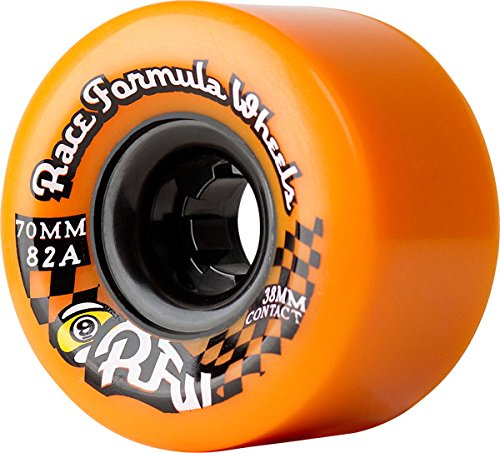 Sector 9 Longboard Wheels (70mm) - best longboard wheels